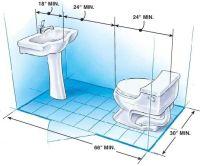 Small half bath dimensions | Click Image to enlarge ...