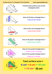 Surface Area of a Triangular Prism Example | tutoring ...