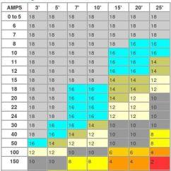 12 Volt 30 Amp Relay Diagram Network Wire Gauge - Ratings Chart Help! Expedition Portal   Electronics Pinterest Gauges ...