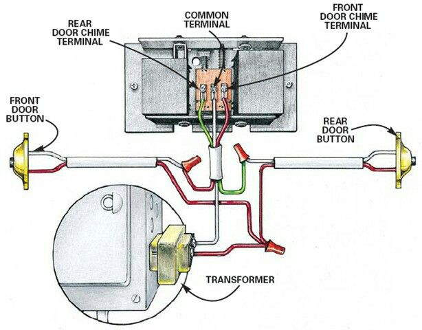 Nutone Wiring Diagram Home Sweet Home! Pinterest