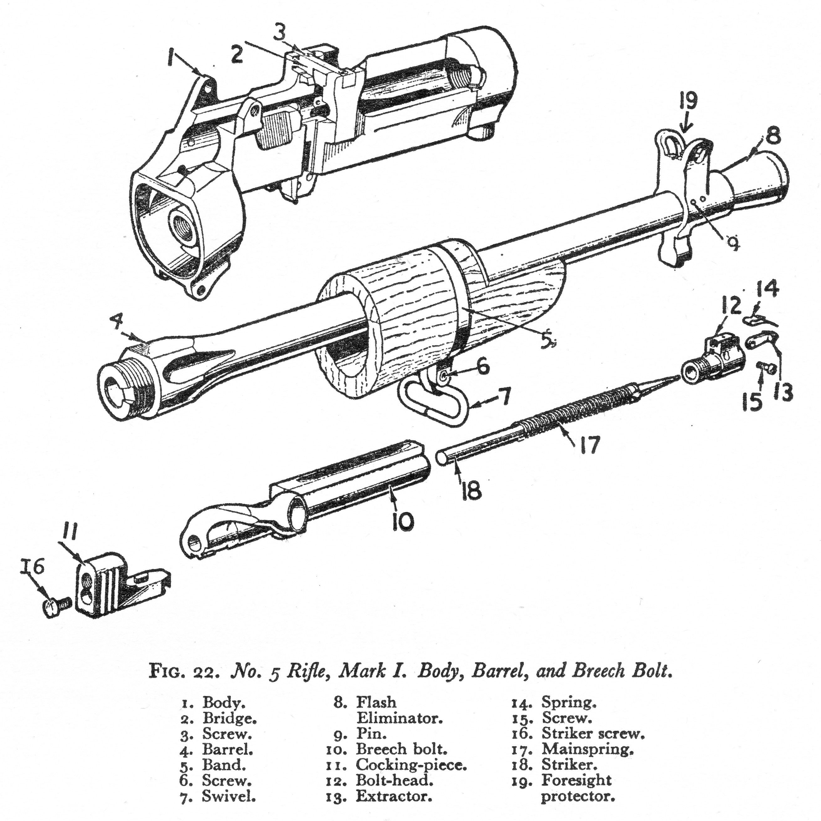 Line drawing of No.5 MkI rifle receiver, bolt and barrel