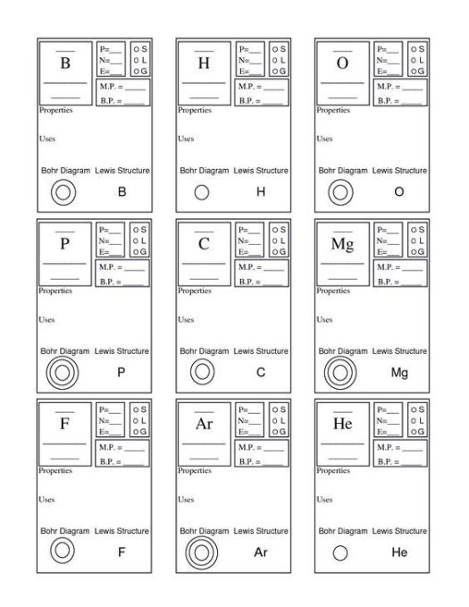Periodic table basics worksheet answers periodic diagrams science periodic table basics worksheet answer key atoms elements and urtaz Image collections