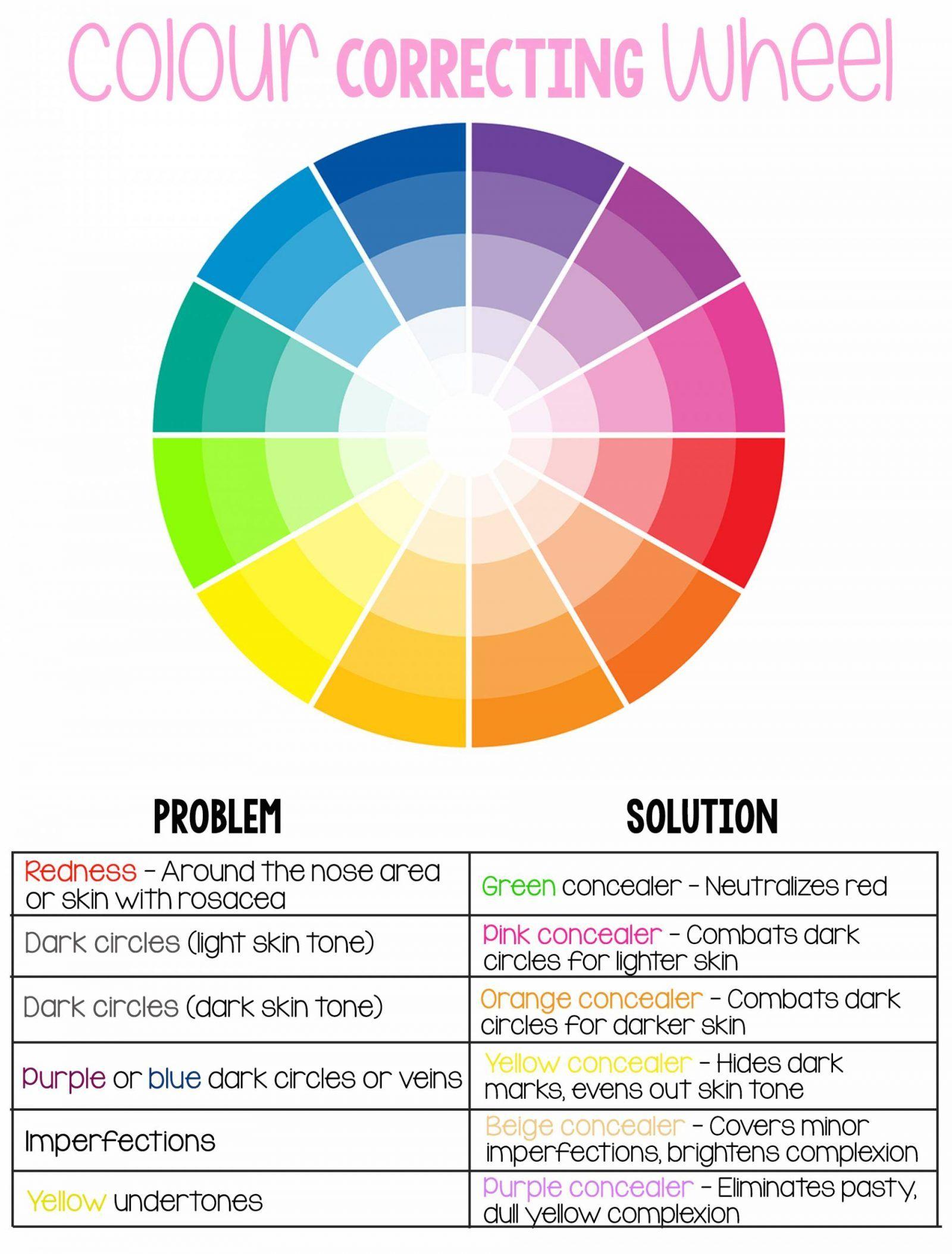 Color Wheel Makeup - Mugeek Vidalondon |Makeup Color Wheel