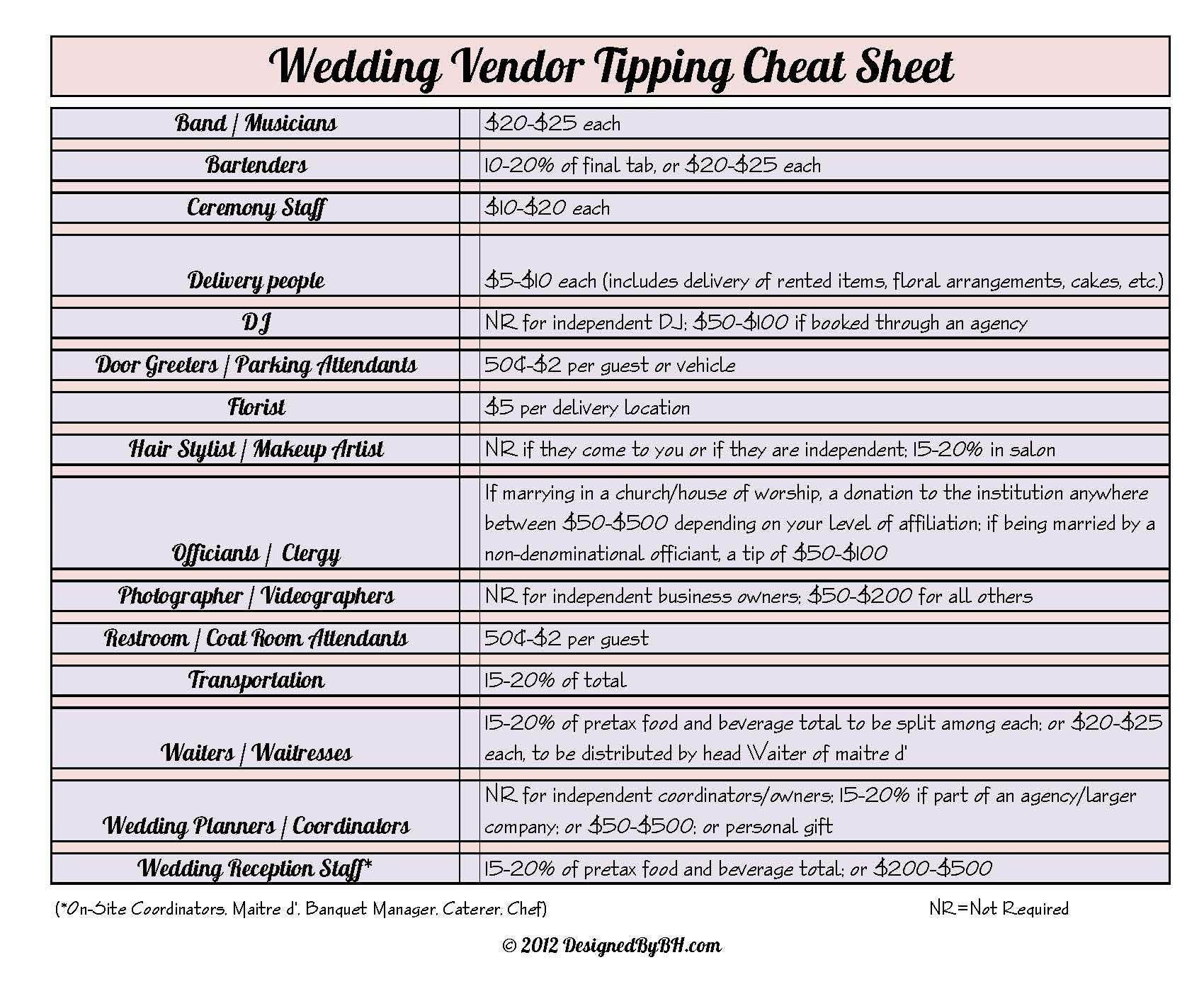Wedding Vendor Tipping Cheat Sheet