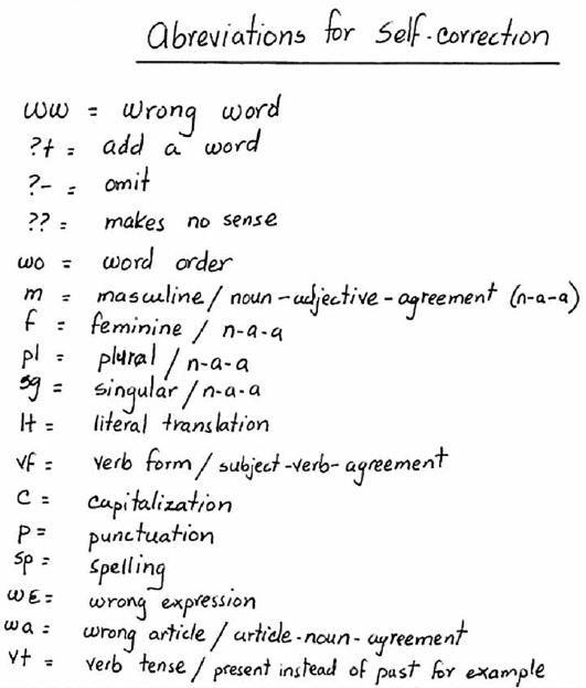 Correction Symbols For Essays Textpoems