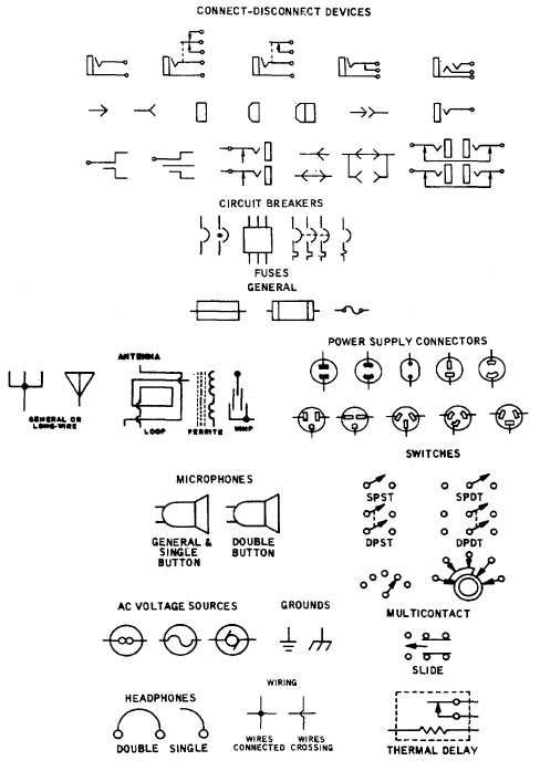 Electronic Component Schematic Symbols Input Jacks Power