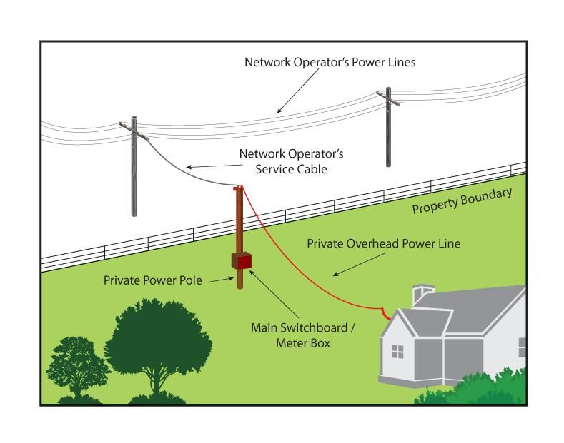 Power Pole House Google Search Electrical Tower Pinterest