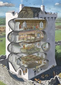 Medieval Tower House Floor Plan