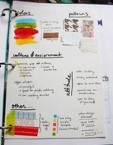 Natalie malik portfolio for indie biz fantastic idea also mish mash introducing junk journals bujo calendars rh pinterest