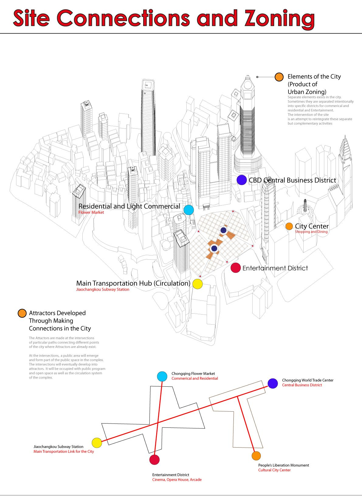 images urban planner in diagram plot graphic organizer worksheet aa school of architecture projects review 2012 inter 6