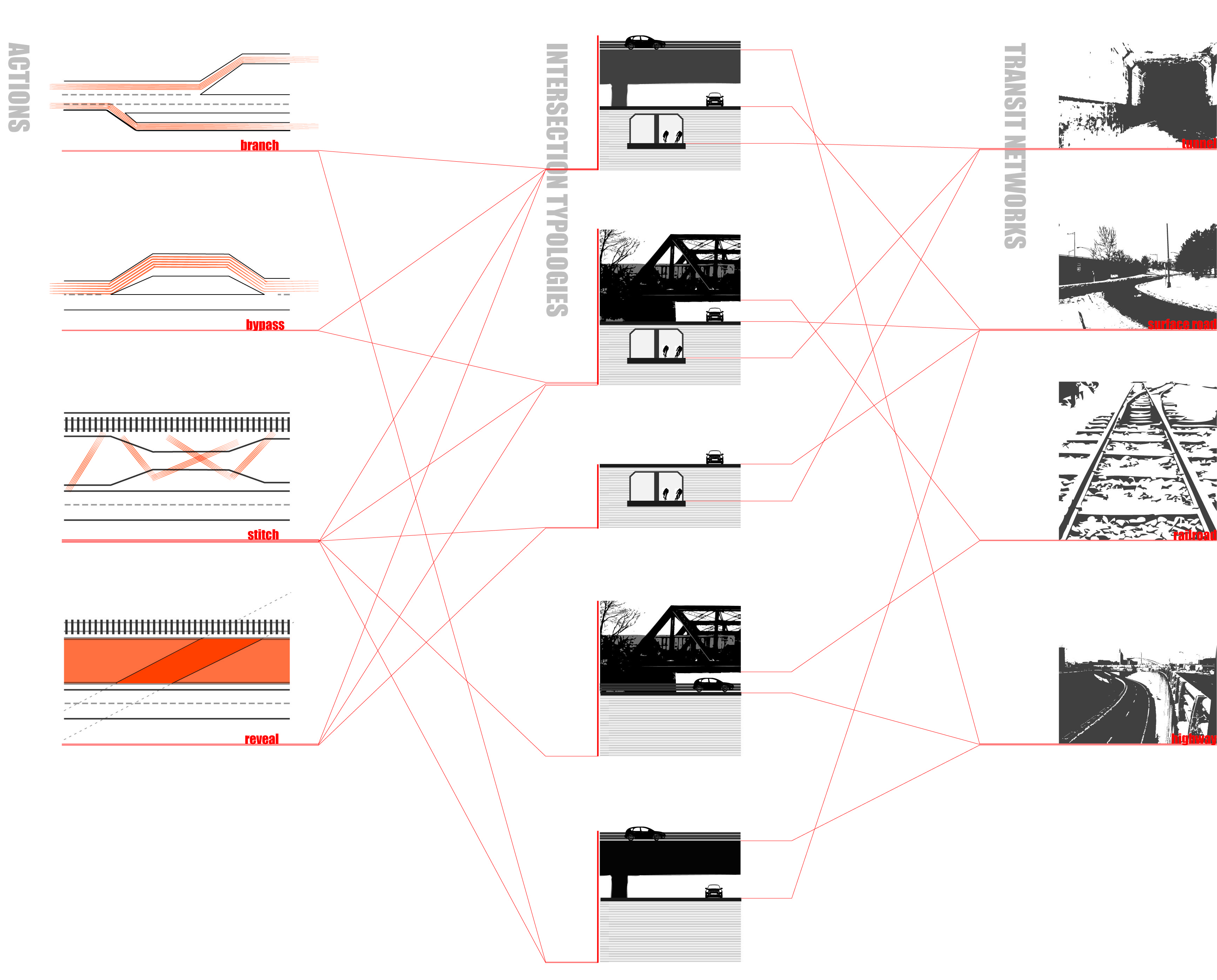 oma parc de la villette diagram 1995 evinrude 115 wiring diagrams google search pinterest