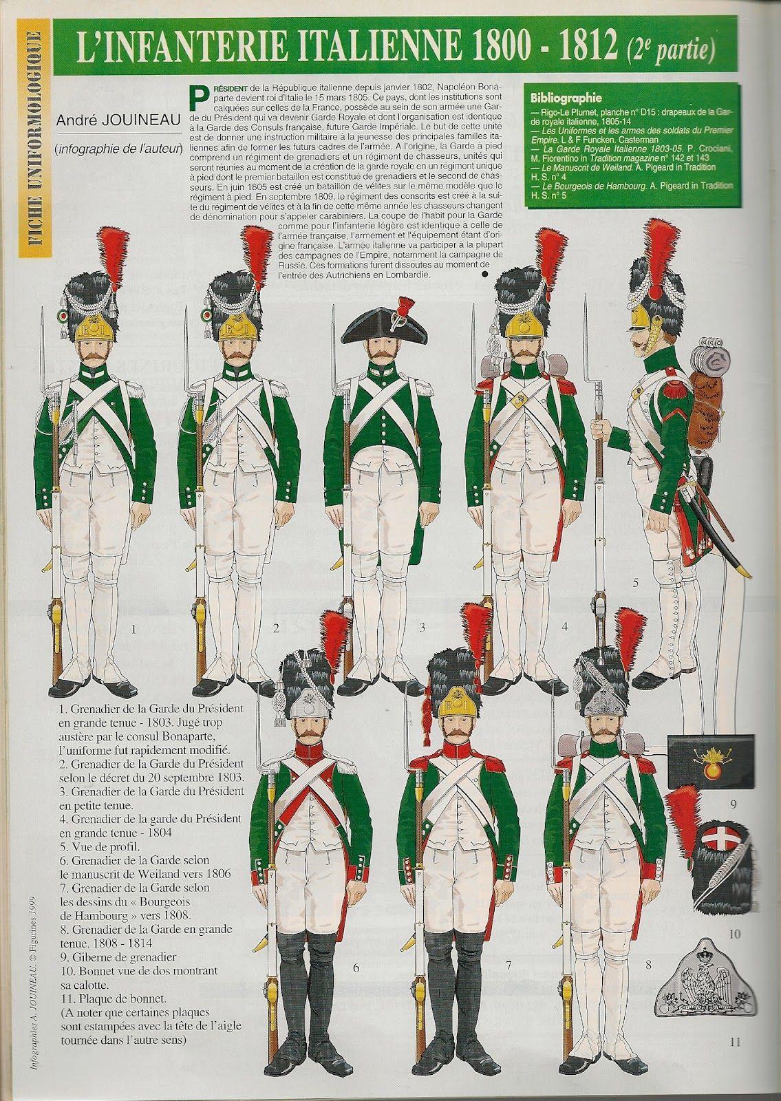 Italian Grena Rs Of The Guard Wow O