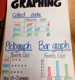 22 Awesome First Grade Anchor Charts That We Can't Wait to Use - We Are  Teachers [ 2047 x 1735 Pixel ]