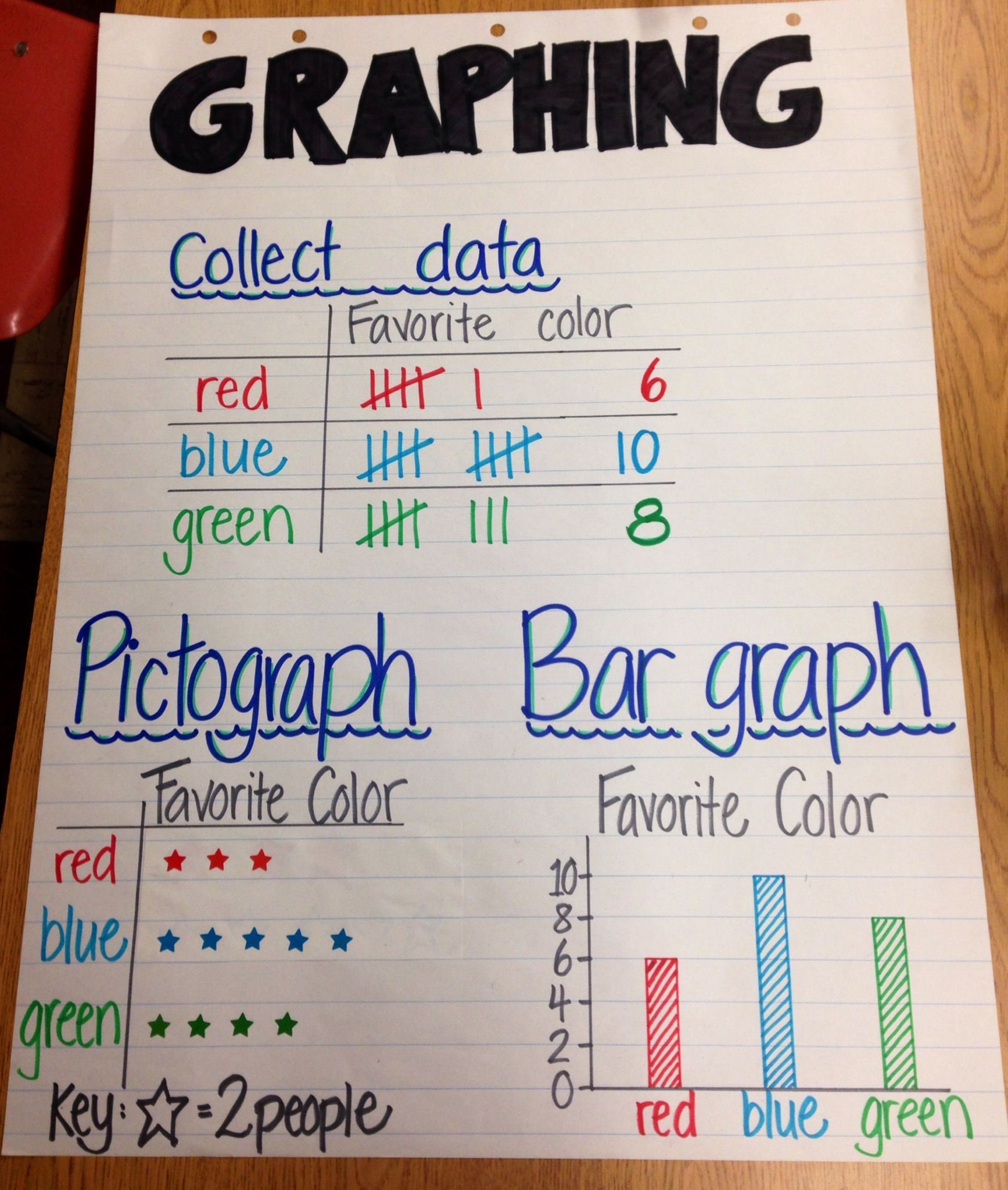 hight resolution of 22 Awesome First Grade Anchor Charts That We Can't Wait to Use - We Are  Teachers