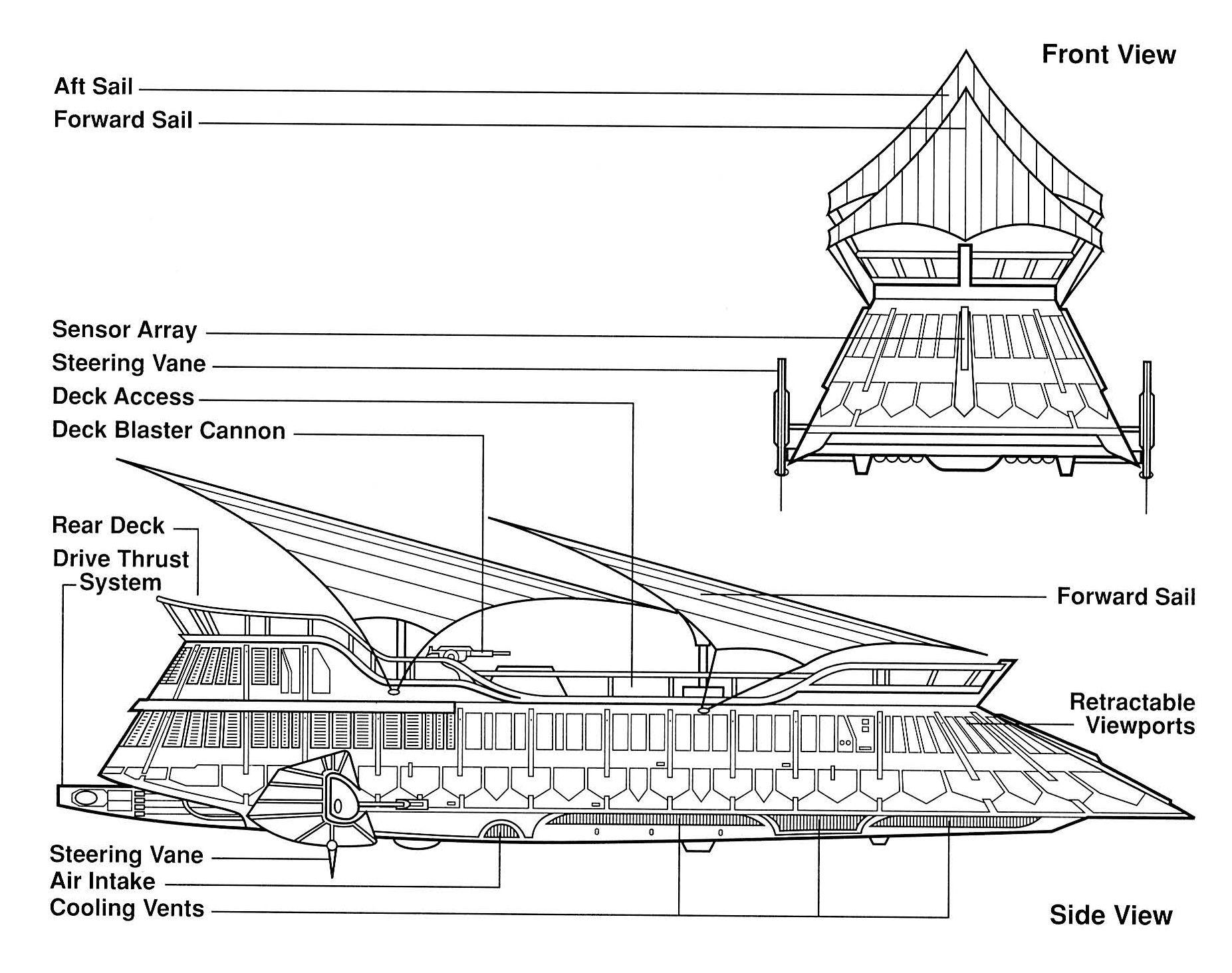 Jabba S Sail Barge