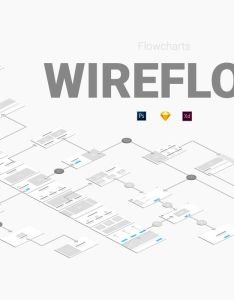 Website flowchart also and rh za pinterest