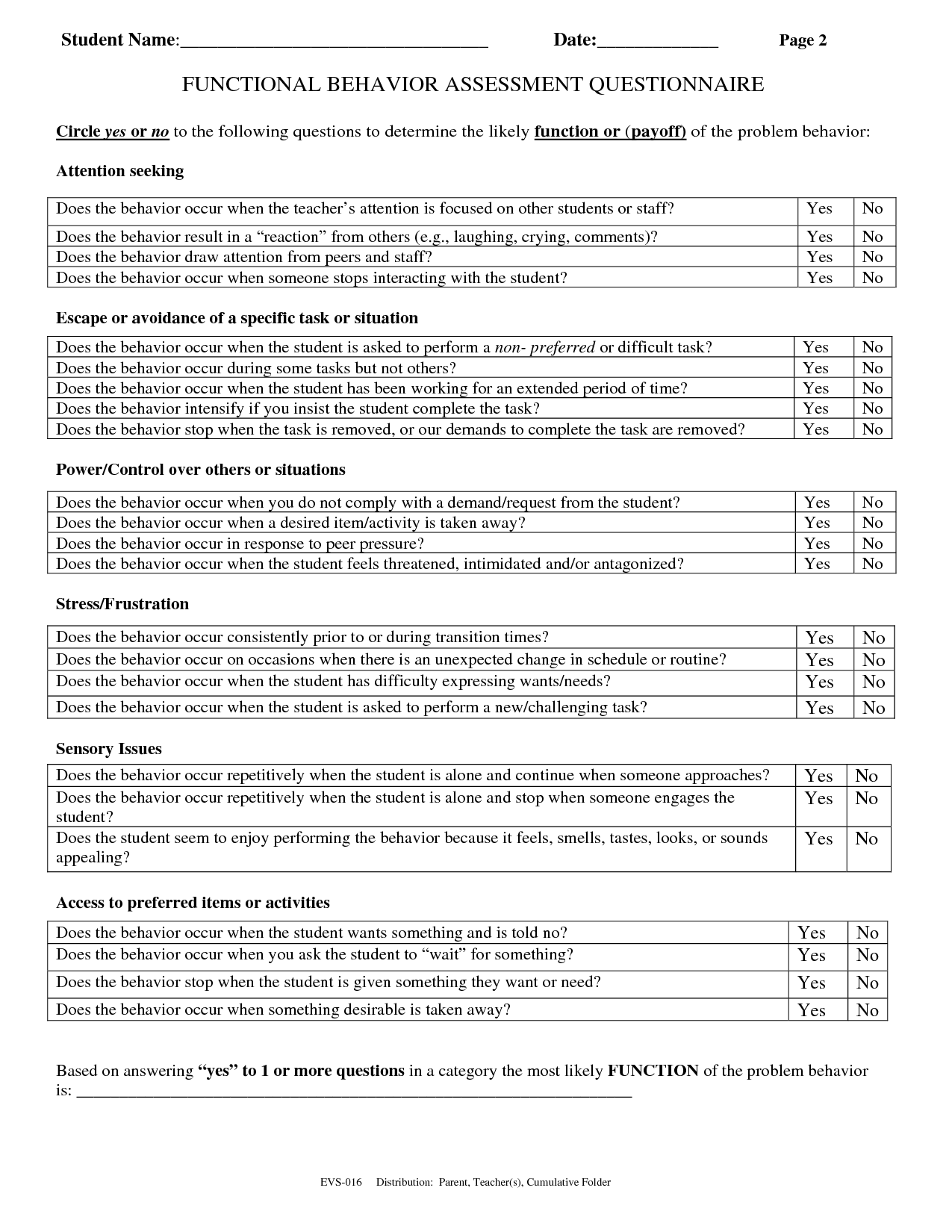 Fba Report Templates