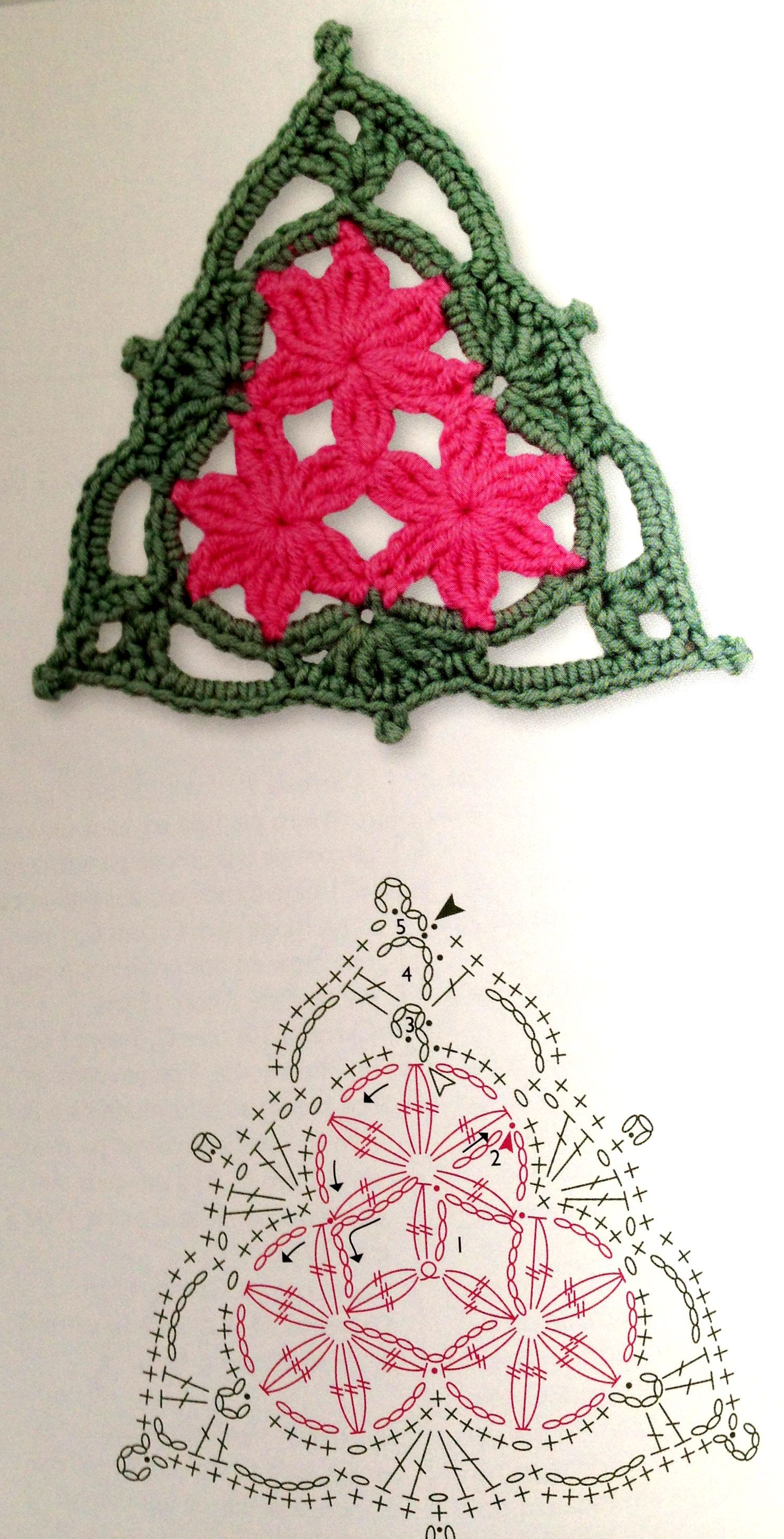 crochet granny square diagram 2001 dodge dakota sport stereo wiring triangle flower chart 4u hilariafina http www