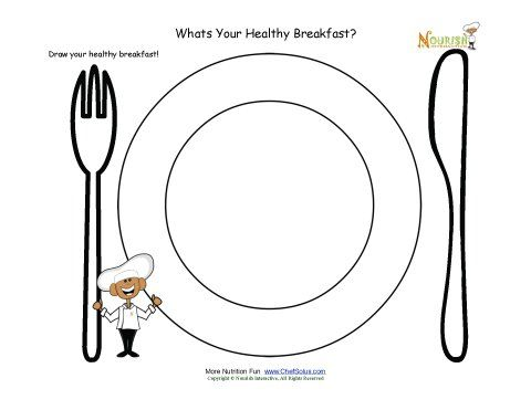 Draw Your Healthy Breakfast On Your Plate Activity