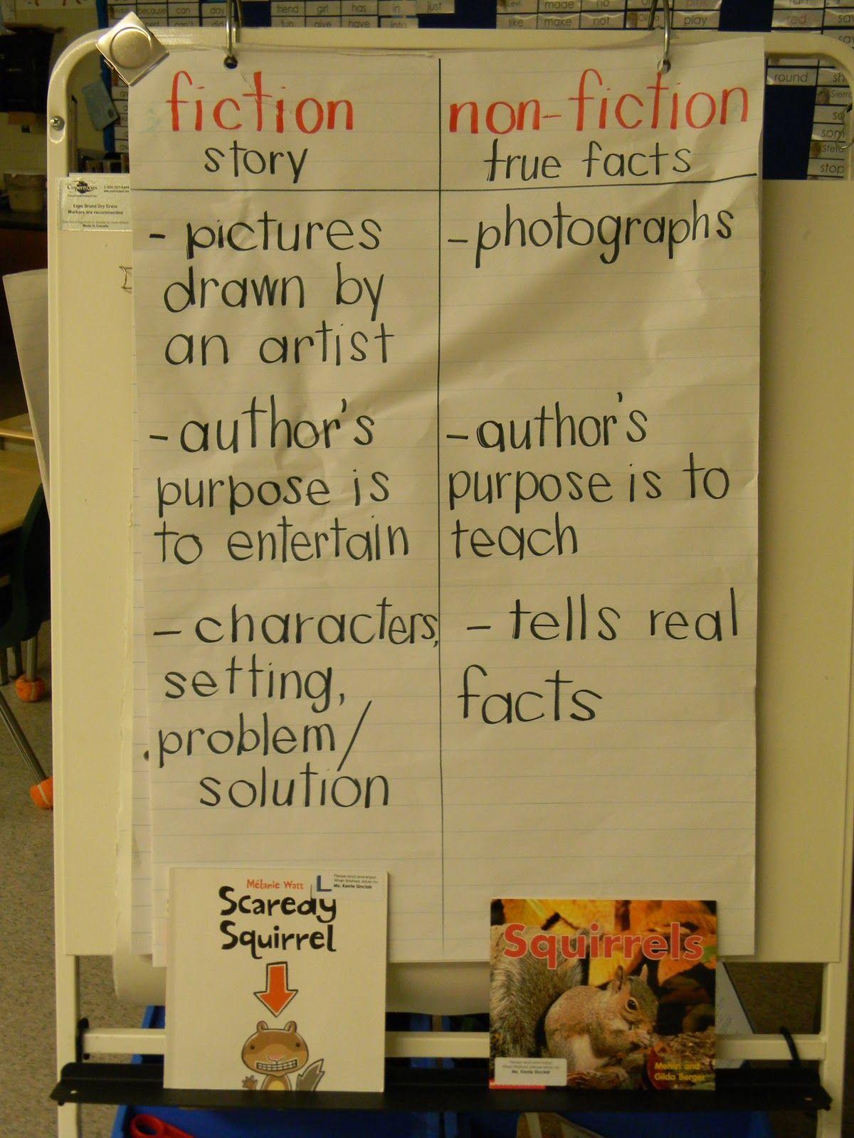 venn diagram bulletin board stair light switch wiring on fiction vs nonfiction google search