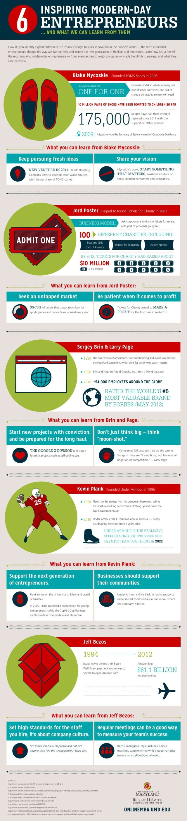 6 Inspiring Modern-Day Entrepreneurs and What We Can Learn From Them #infographic