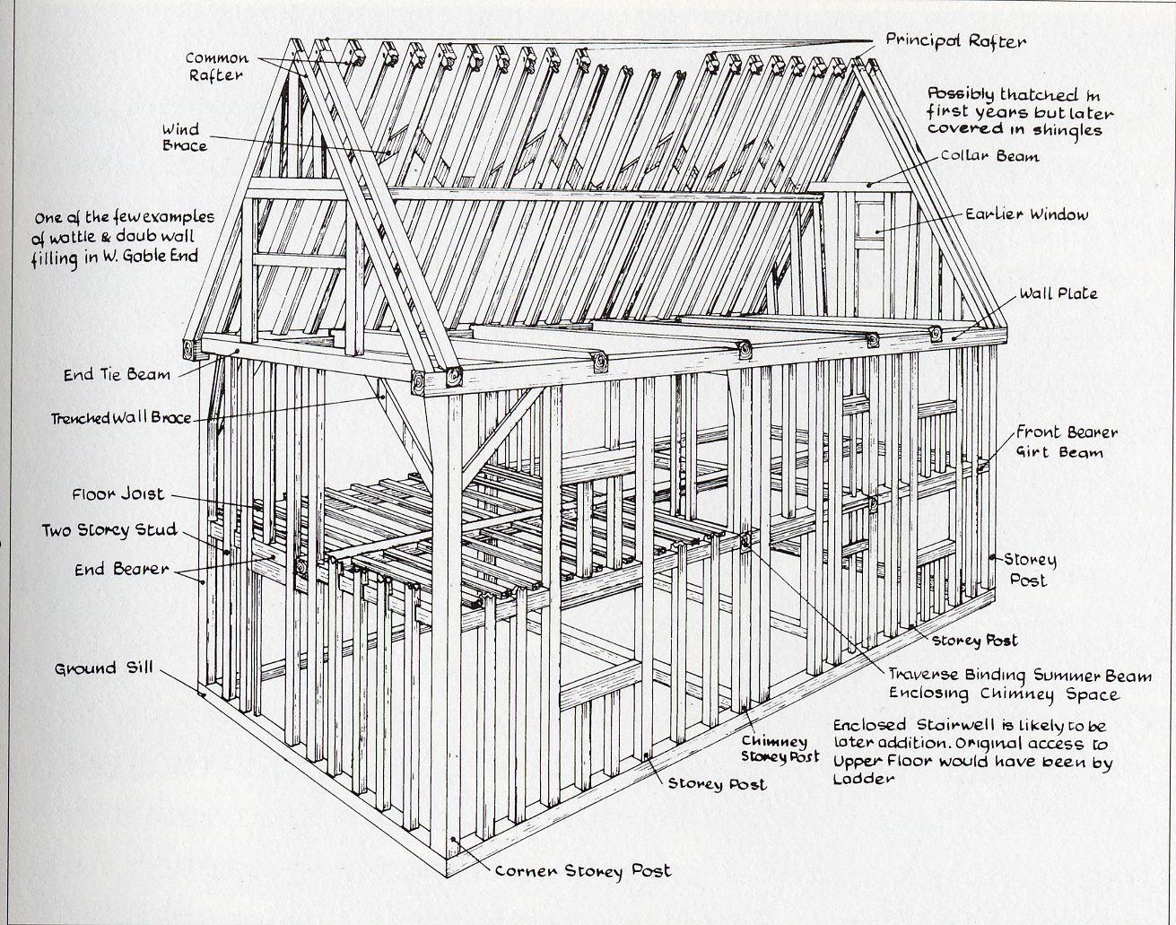 Basic House Framing Guide Bing Images Building Pinterest