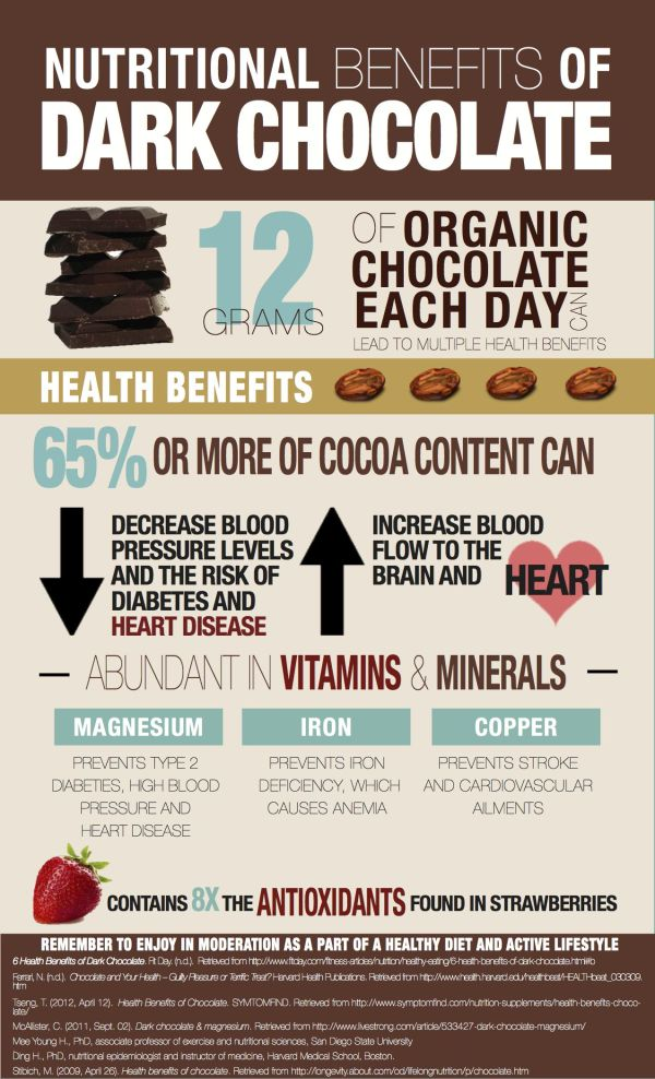 High cacao dark chocolate for fat loss