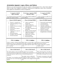 Logos Ethos Pathos Worksheet. Worksheets. Kristawiltbank