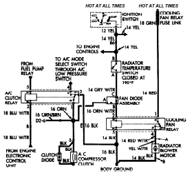 Wiring Diagram 1999 Jeep Cherokee Cooling Fan