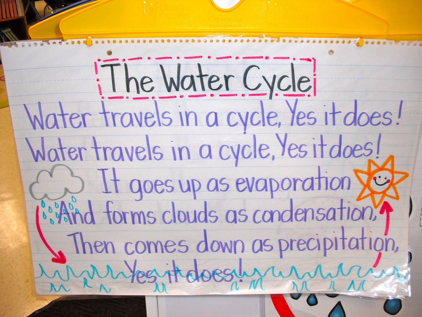 5th Grade Classroom Designs