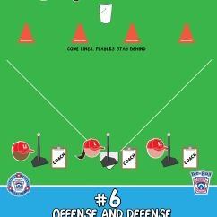 6 2 Offense Diagram Fender Jazz Wiring And Defense T Ball Practice Family Life