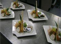 food plate decorating ideas | 1-1. ...