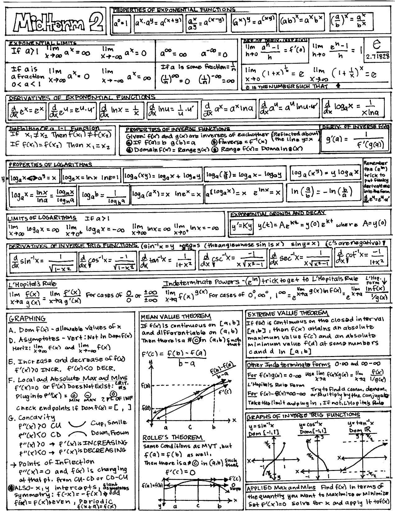 Statistics Excel Formula Cheat Sheet Printable