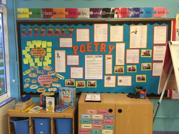 Poetry Classroom Display