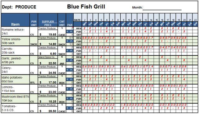 Kitchen Inventory Sheets  DOWNLOAD Restaurant Order