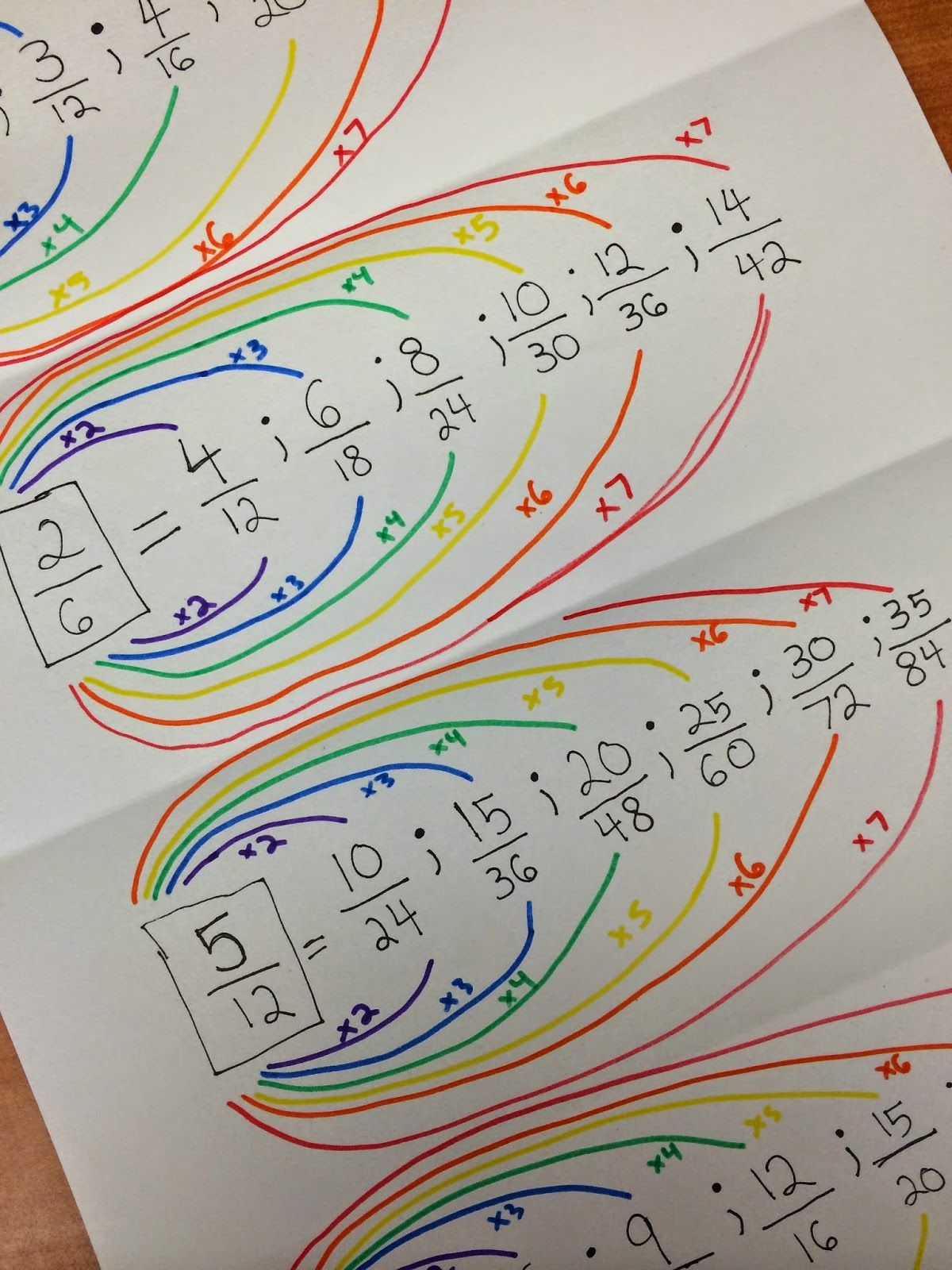 The 25 Best Math Fractions Ideas