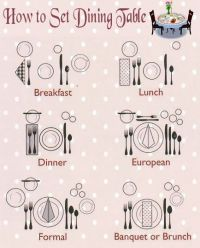 How to Set Dining Table #etiquette | TableScapes...Table ...
