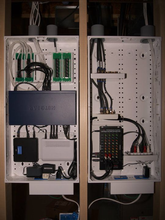 Fiber Wiring Closet