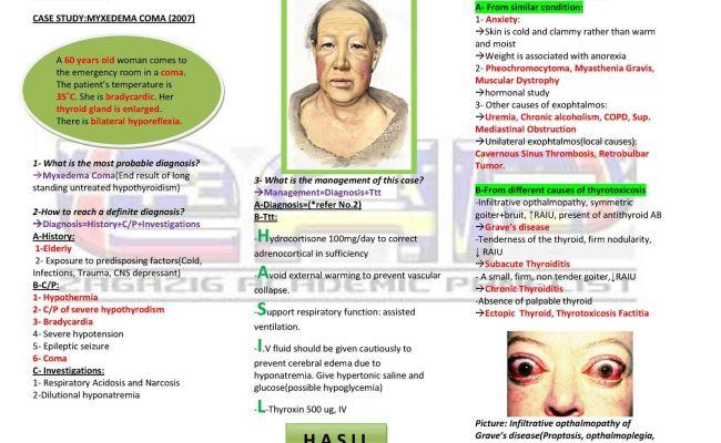 Myxedema Coma Nursing School Pinterest The O Jays