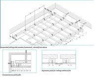 gypsum board suspended ceiling systems | Integralbook.com