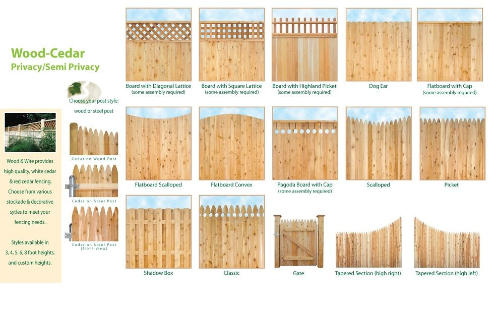 Privacy Fence Ideas Since 1989 Wood Wire & Fence Has Been