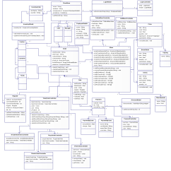 Association In Class Diagram Example Ford Sierra Ignition Wiring A Detailed Uml Showing The Pizza Ordering