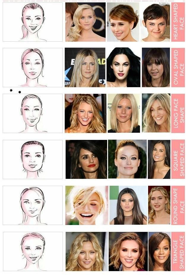 "Choose Hairstyle According To Face Shape Face Shapes 1"" And"