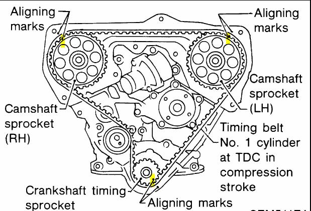 pin replace timing belt diagram on pinterest