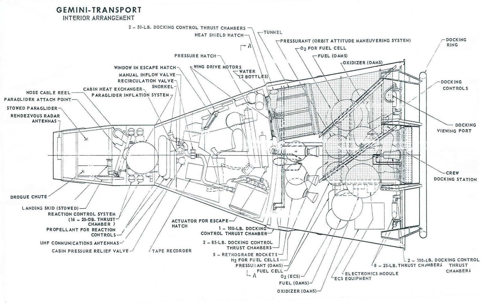 Gemini Transport Interior Arrangement Blueprint