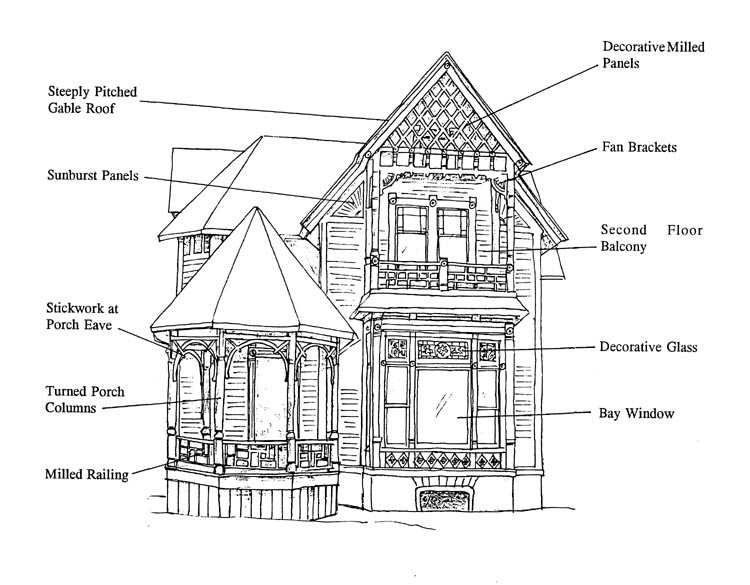free photos of victorian architecture characteristics