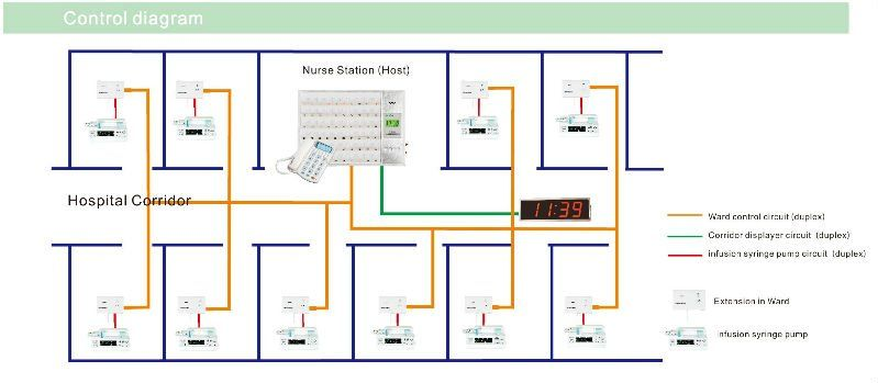 Nurse Call System Wiring Diagram Tektone Nurse Call Manual Cornell