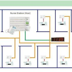 Nurse Call Wiring Diagram Alternator Station 33 Images 0c603401a235e2076134074c7938bfaa Cat 5 U2022