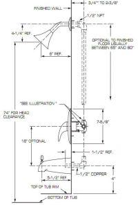 Shower control rough in - american standard | Master Bath ...