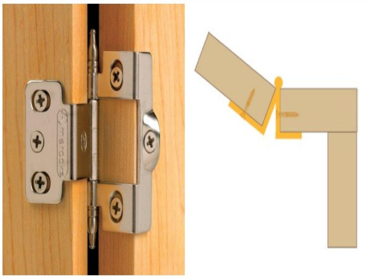 Concealed Hinges Doors  Rocyork Architectural Door